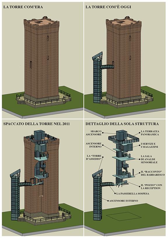 tower barbaresco tasting room